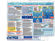 Boating Guide Quick Reference Card