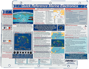 Electronic Navigation/Communication Quick Reference Card