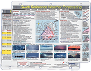 Weather Forecasting Reference Card